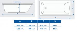 Ванна акриловая МетаКам Стандарт 150х70 код 100645
